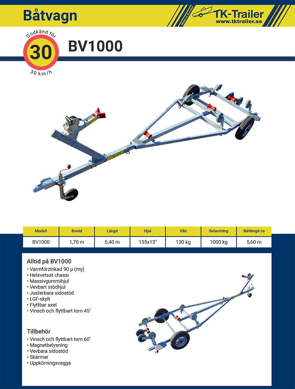 BV1000-sv-2019-01-01