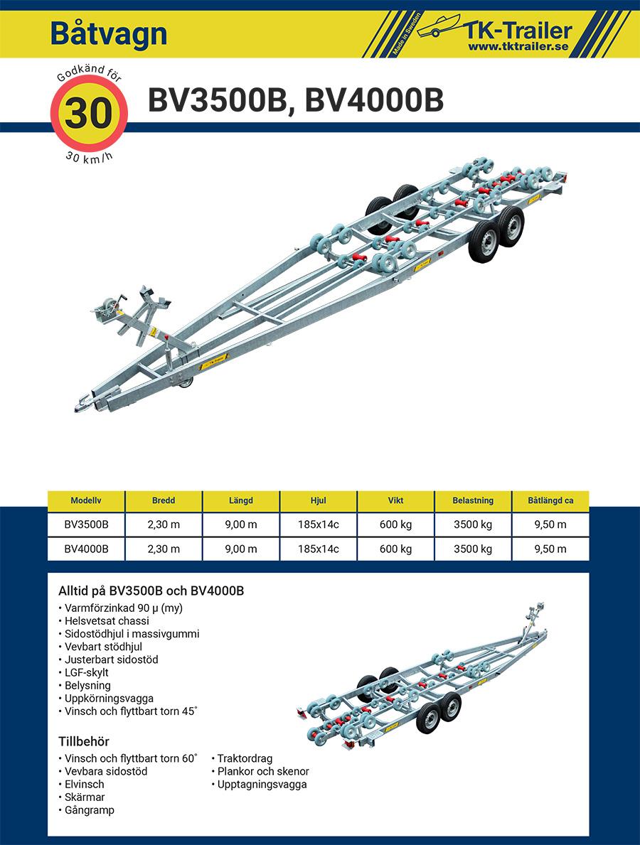 BV3500B-BV4000B-sv-2019-01-01